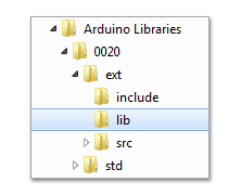 The Arduino library compiled and ready for linking